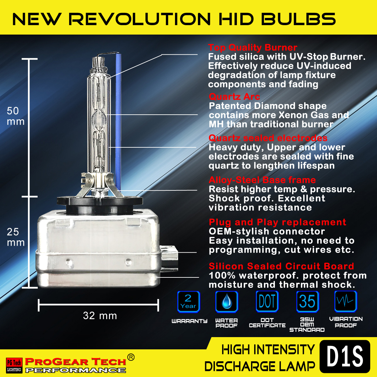 ProGear Tech Heavy Duty D1S HID bulbs detalis