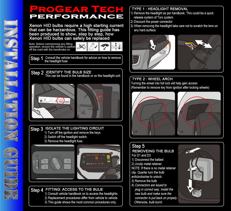 ProGear Tech Performance D1S D1R D3S D3R HID Xenon headlight replacement bulbs installation guide